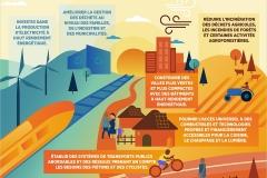 WHO Nada Air Pollution Slides cs6_FR3