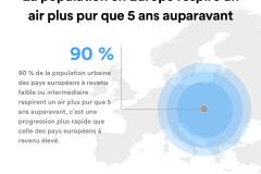 european-progress-fr