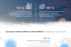 air-pollution-low-high-income-fr